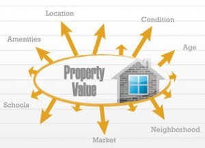 Note-Buying-Property-Value-300x216
