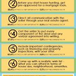The 6 Most Essential Homebuyer Tips